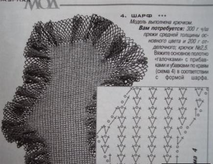 sharf kryuchkom3