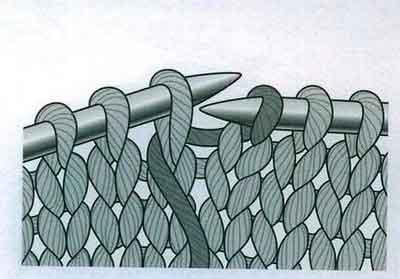 фото вязание косы спицами 3