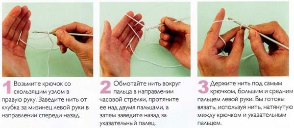 фото Метод указательного пальца