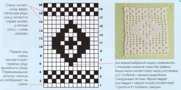 схема Как читать схему филейного узора