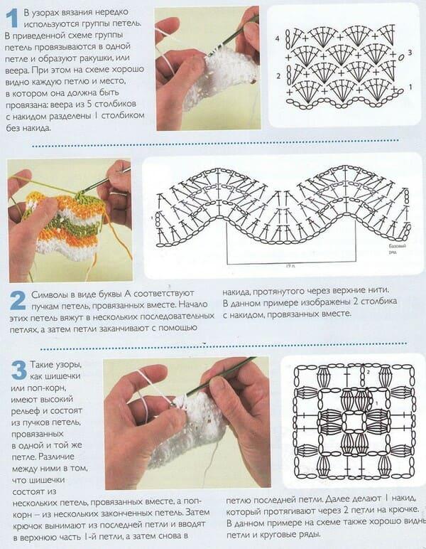 схема Группы петель