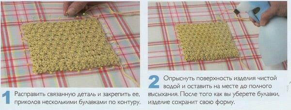 схема Искуственные волокна