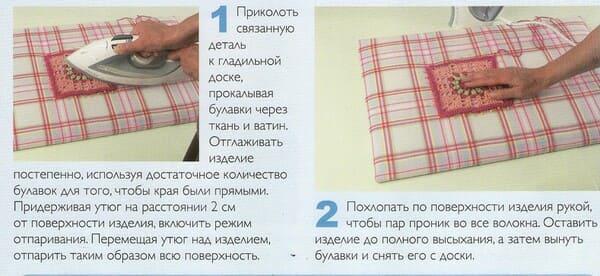 схема Натуральные волокна