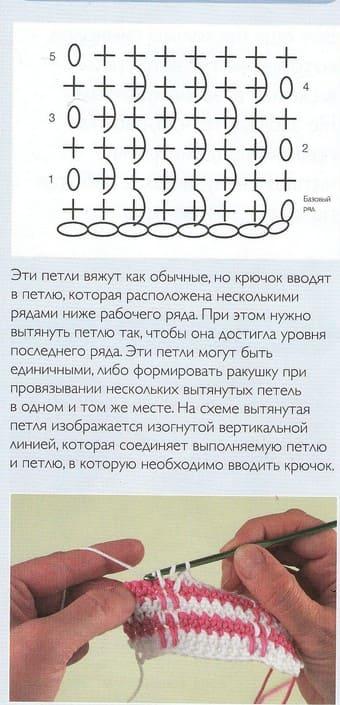 схема Удлиненные петли
