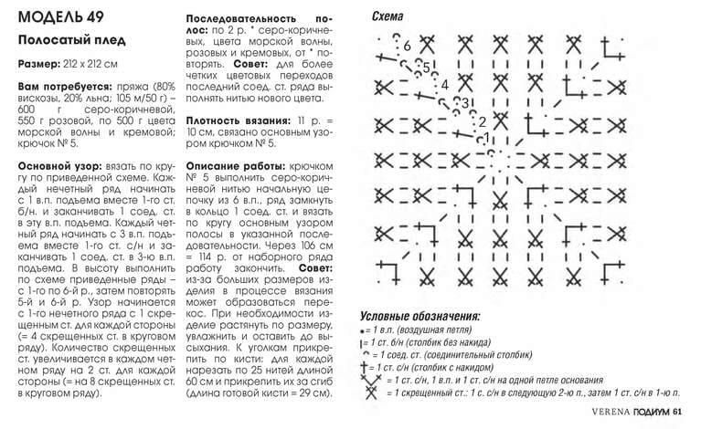dekorativnye podushki vyazanye spiczami i polosatyj pled vyazanyj kryuchkom 173 4