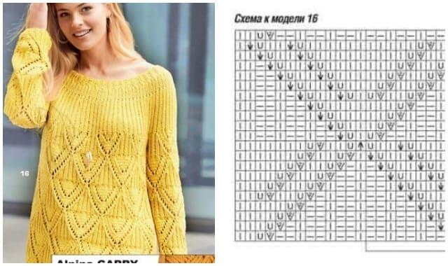 zheltyj pulover s krugloj koketkoj vyazanyj spiczami 1874