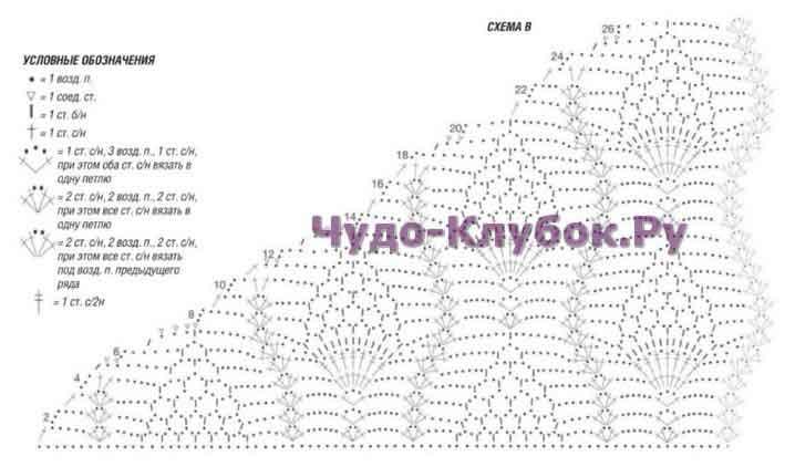 treugolnaya shal 449 2
